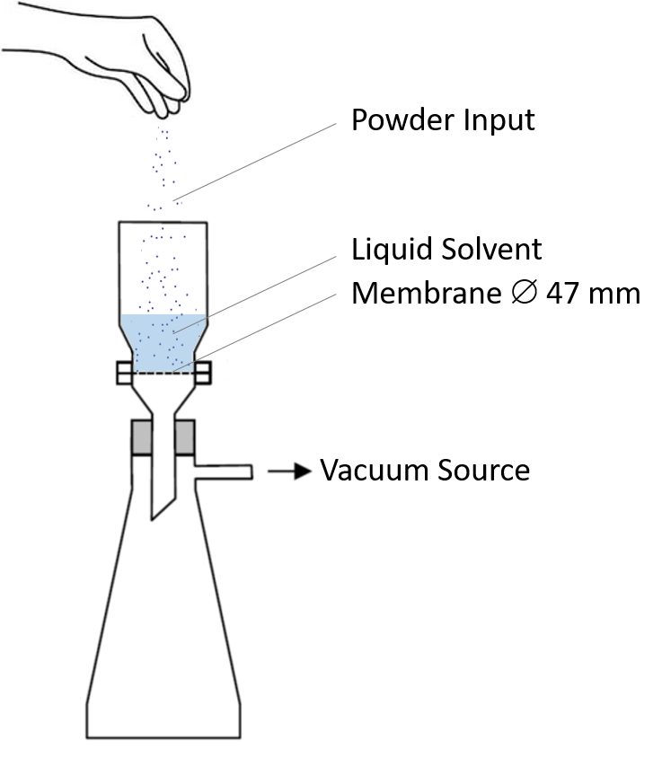 vacuum-filtration-pharma-powder