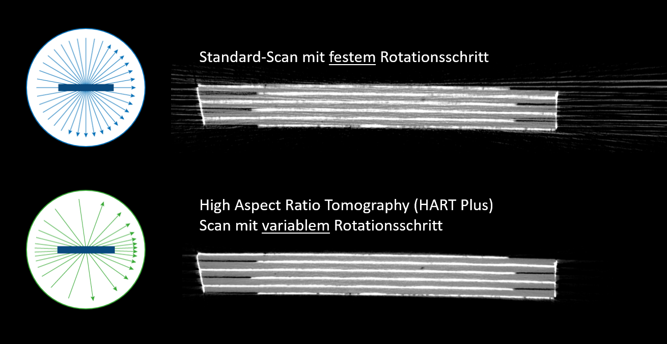 high-aspect-ratio-tomography-variable-step